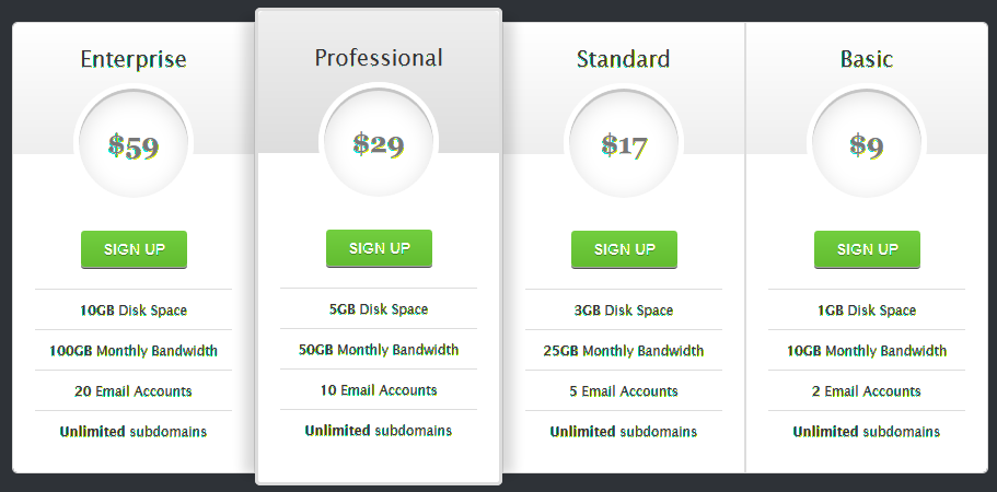 Best WordPress Pricing Table Plugins 2015